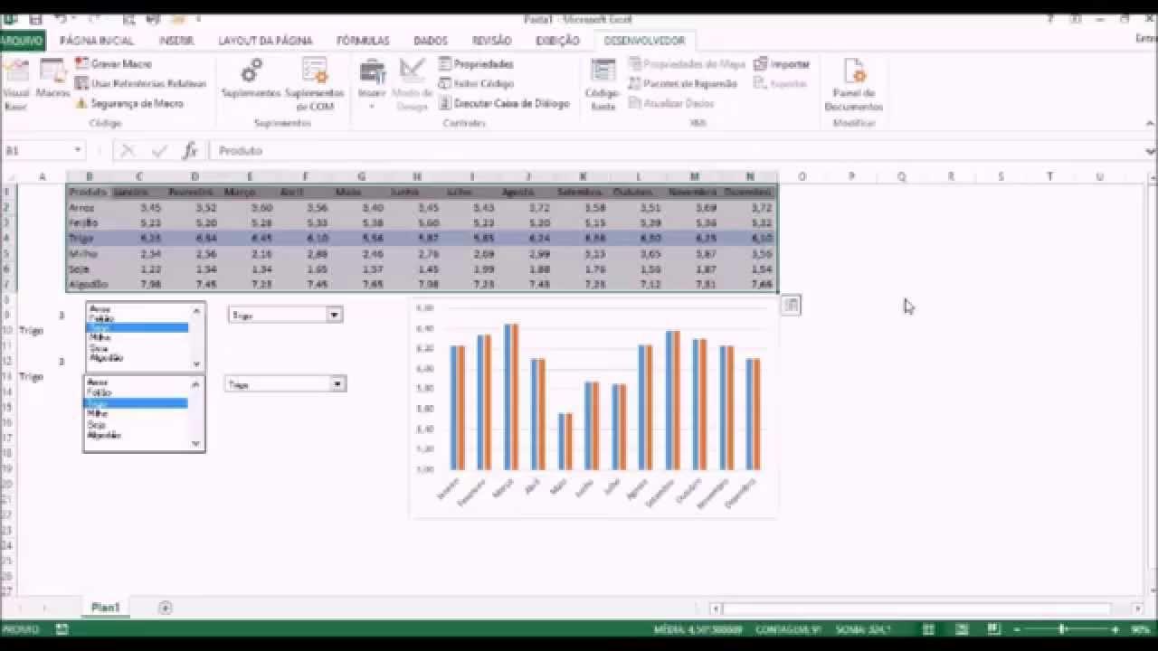 Como fazer gráficos dinâmicos no Excel